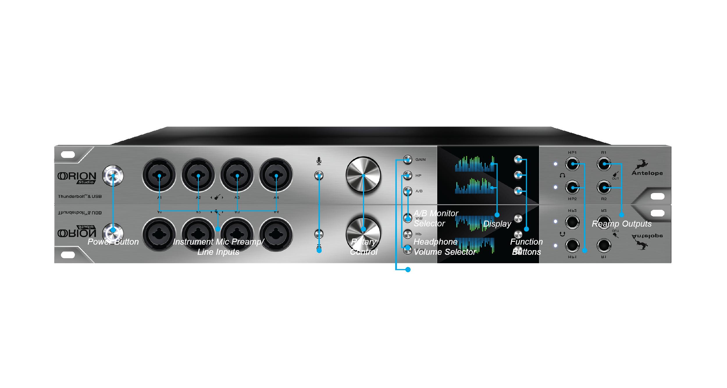 Orion Studio connectivity 01 1